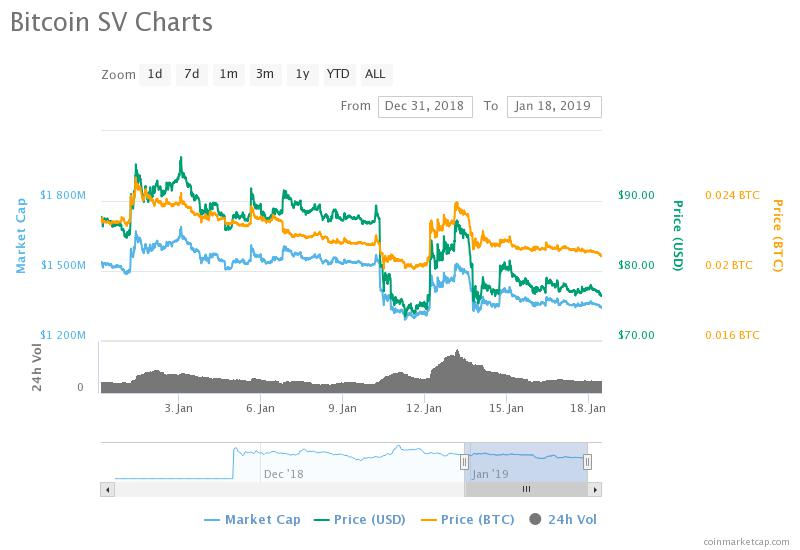 Bitcoins kaufen, Bitcoin Kurs bei!