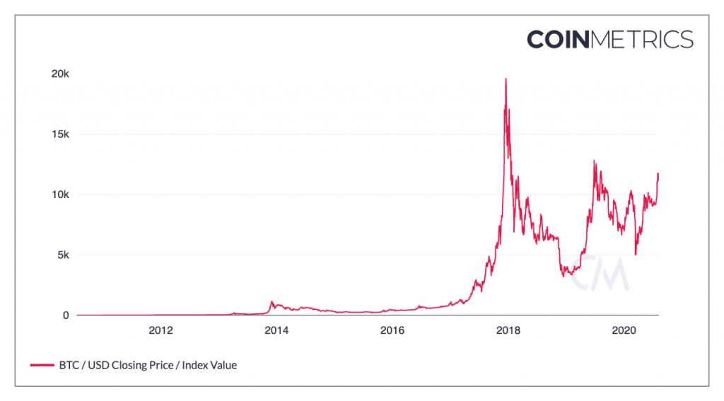 verifica di acheter du bitcoin sans usando bitcoin per trasferire denaro a livello internazionale
